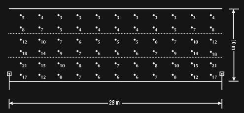 La figure ci-dessous montre un calcul d'éclairement typique.