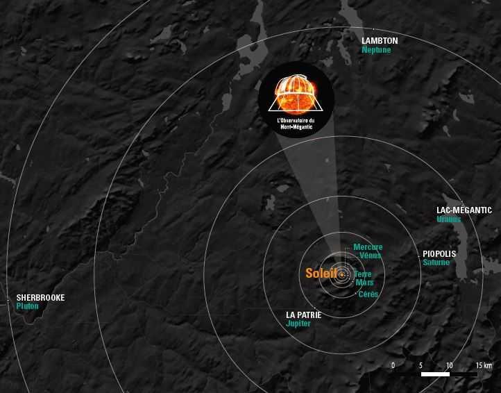 carte le systeme solaire en modele reduit